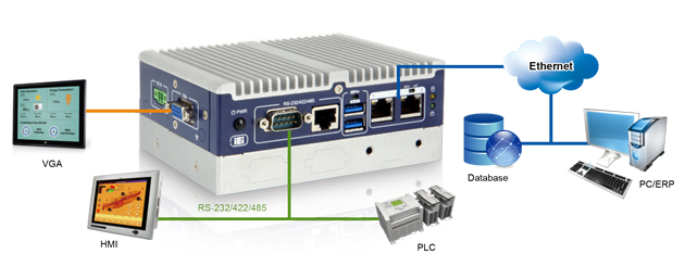 ITG-100 Intelligent Gateway